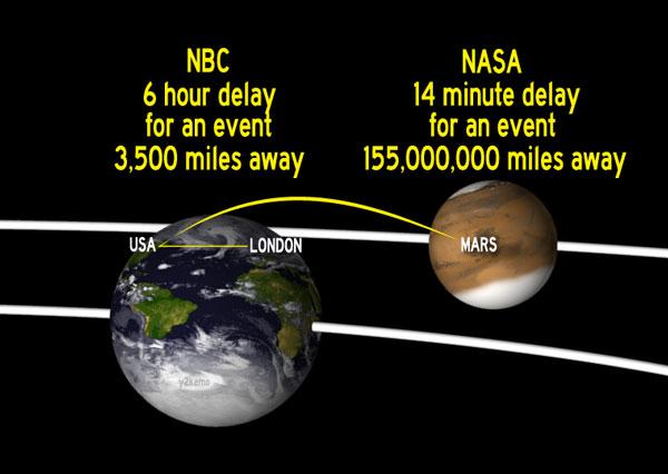 imagesnbc-vs.-NASA2