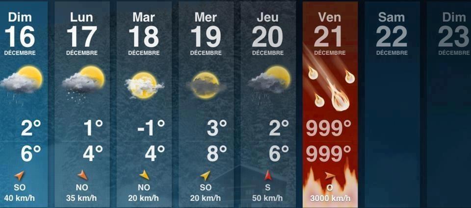 maya end of the world weather forecasr