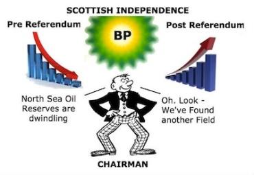 BP NEW OIL FIELD POLITICS400