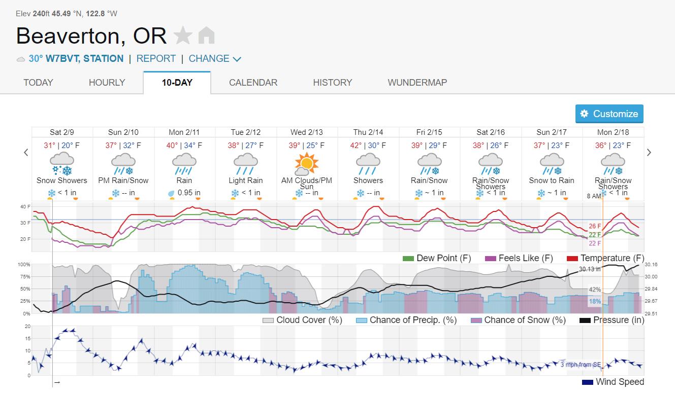 portlandpocalypse forecast